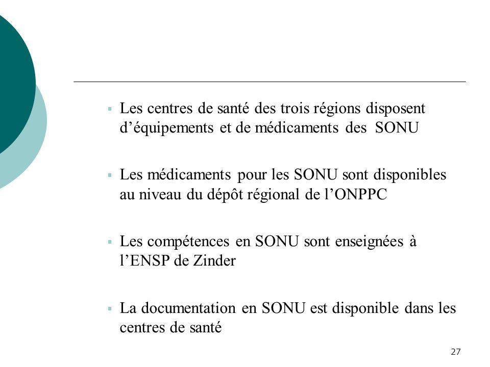 Les centres de santé des trois régions disposent d'équipements et de médicaments des SONU