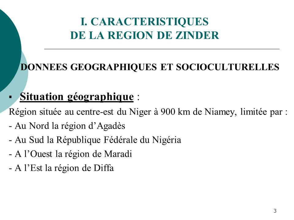 I. CARACTERISTIQUES DE LA REGION DE ZINDER