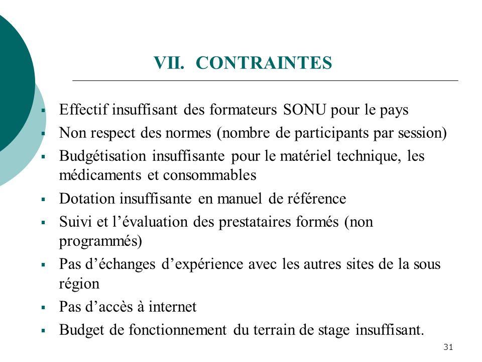 VII. CONTRAINTES Effectif insuffisant des formateurs SONU pour le pays