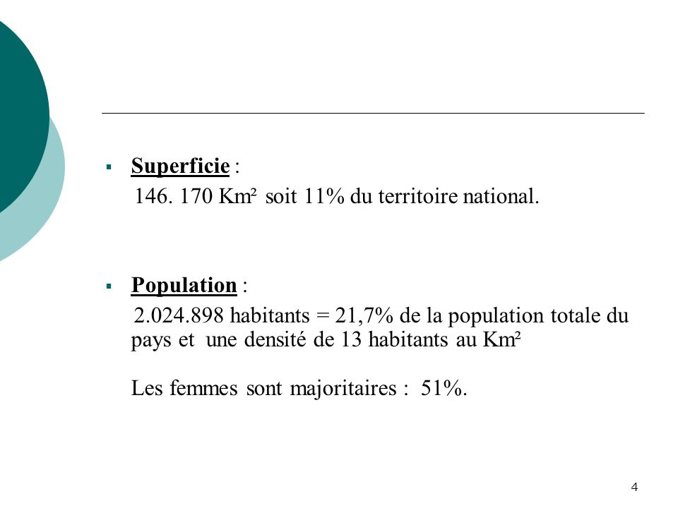 Superficie : 146. 170 Km² soit 11% du territoire national. Population :