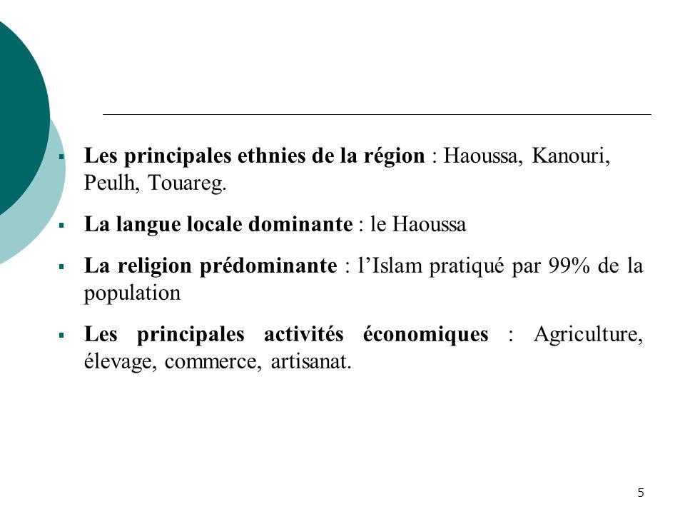Les principales ethnies de la région : Haoussa, Kanouri, Peulh, Touareg.