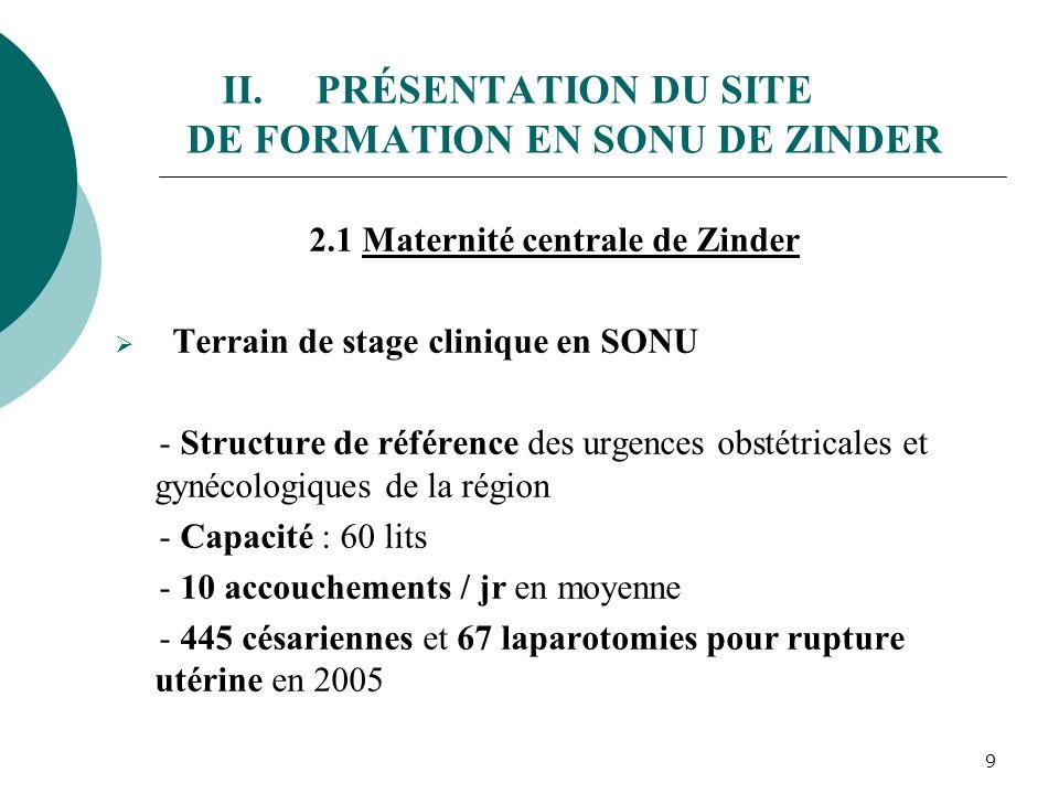 PRÉSENTATION DU SITE DE FORMATION EN SONU DE ZINDER