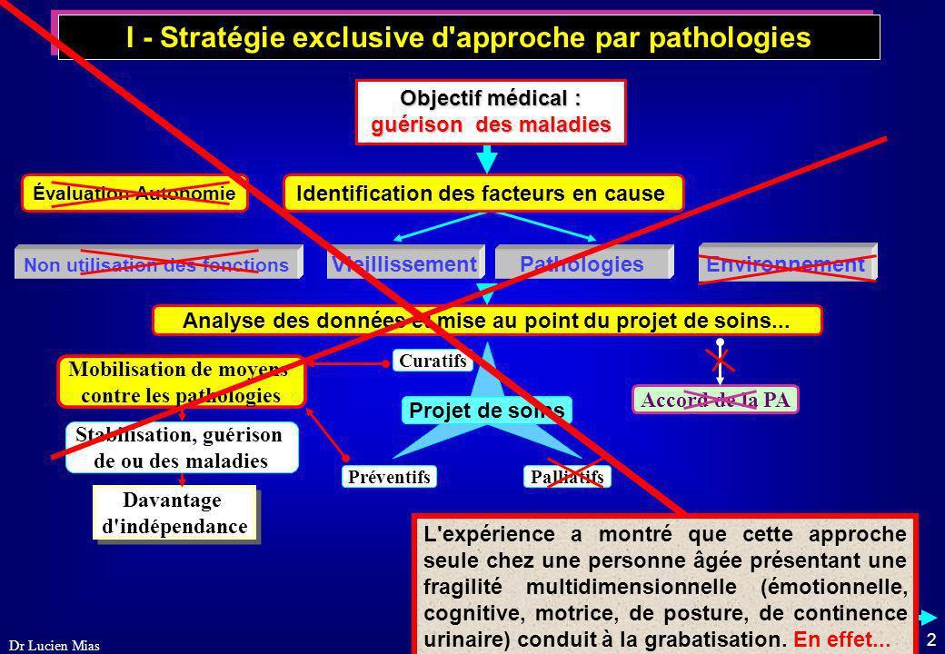 I - Stratégie exclusive d approche par pathologies