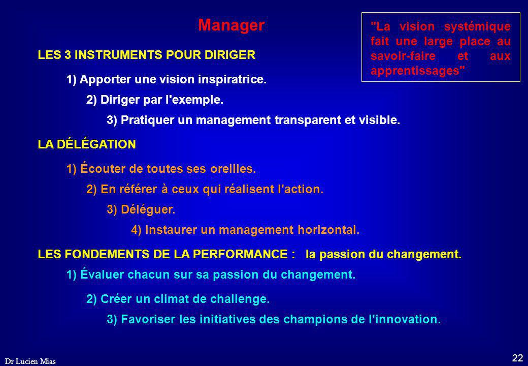 Manager La vision systémique fait une large place au savoir-faire et aux apprentissages LES 3 INSTRUMENTS POUR DIRIGER.