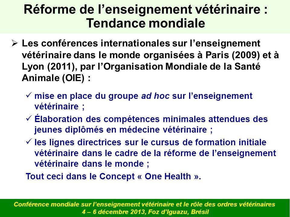 Réforme de l'enseignement vétérinaire : Tendance mondiale