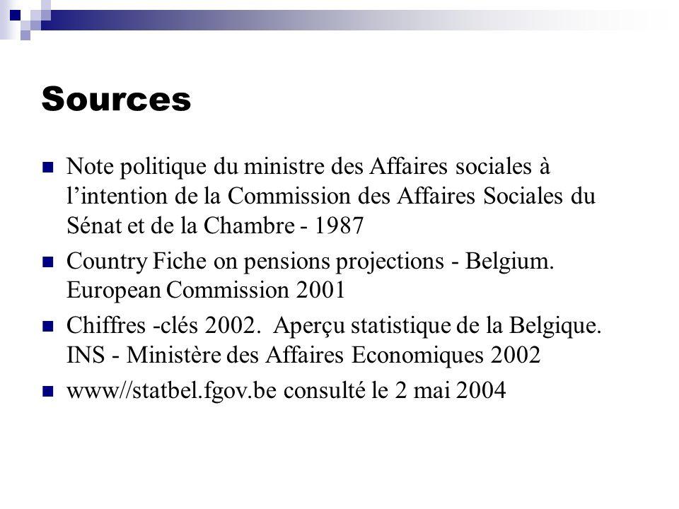 Sources Note politique du ministre des Affaires sociales à l'intention de la Commission des Affaires Sociales du Sénat et de la Chambre - 1987.