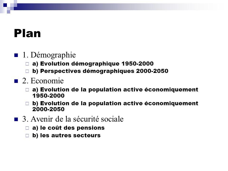 Plan 1. Démographie 2. Economie 3. Avenir de la sécurité sociale
