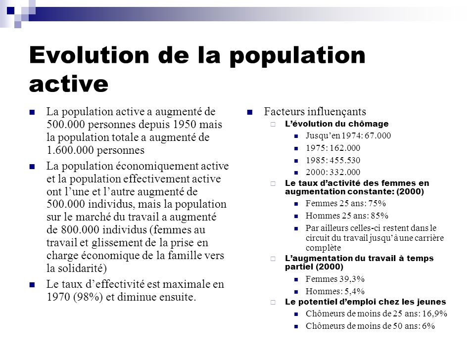 Evolution de la population active