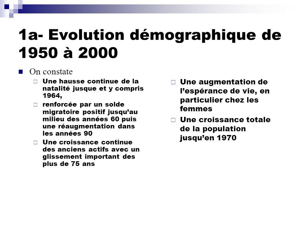 1a- Evolution démographique de 1950 à 2000