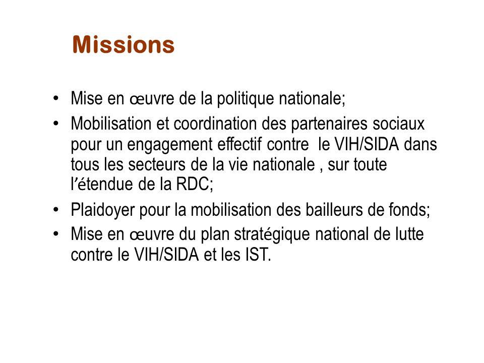 Missions Mise en œuvre de la politique nationale;