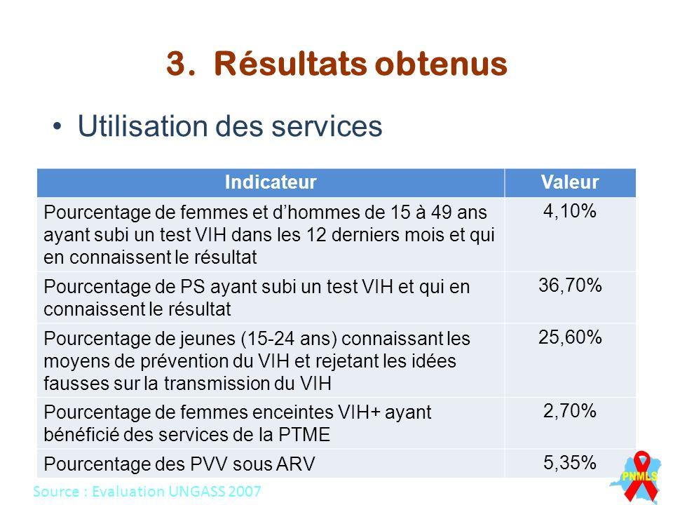 3. Résultats obtenus Utilisation des services Indicateur Valeur