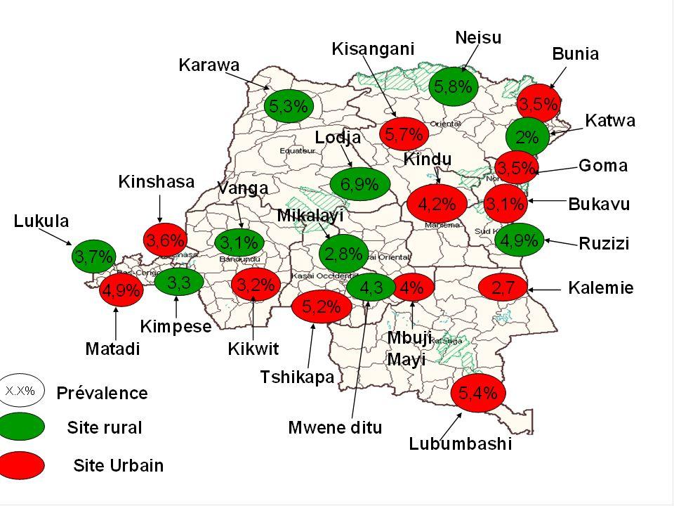 Taux de VIH chez les femmes enceintes en CPN 2006
