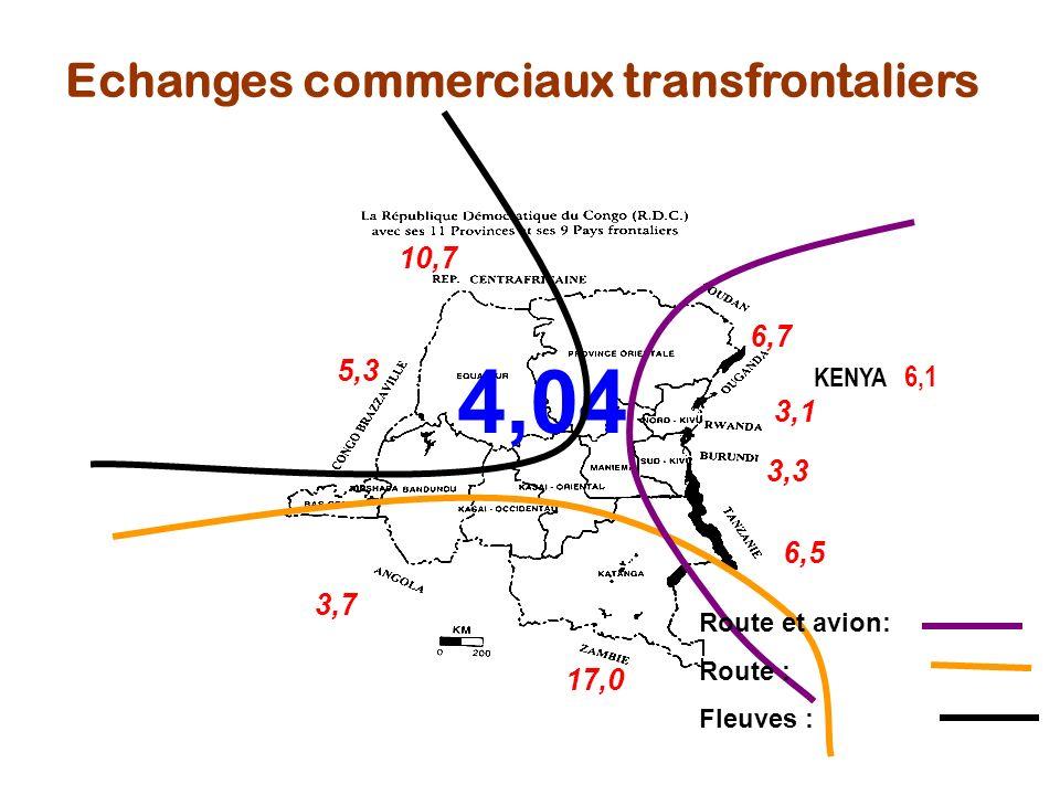 4,04 Echanges commerciaux transfrontaliers 10,7 6,7 5,3 3,1 3,3 6,5