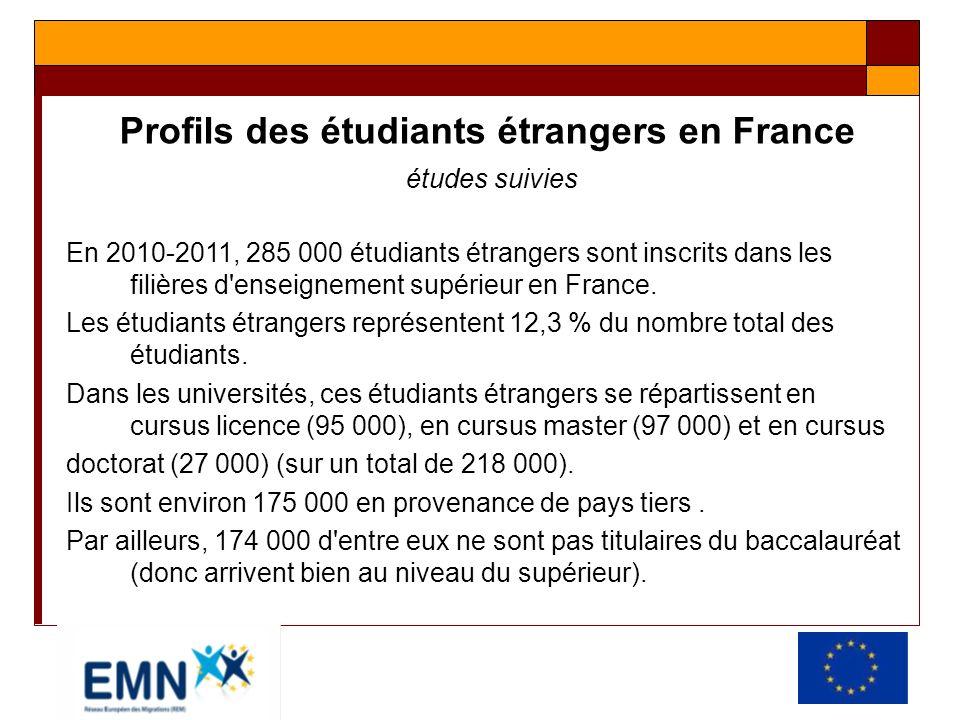 Profils des étudiants étrangers en France études suivies