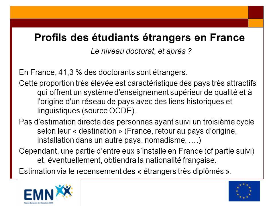 Profils des étudiants étrangers en France Le niveau doctorat, et après