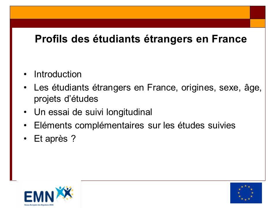 Profils des étudiants étrangers en France