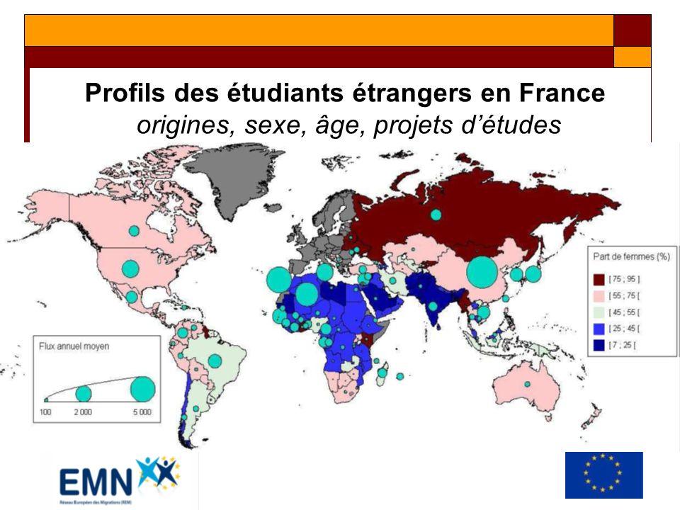 Profils des étudiants étrangers en France origines, sexe, âge, projets d'études
