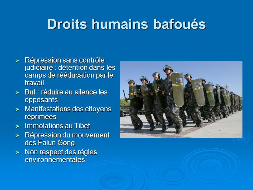 Droits humains bafoués