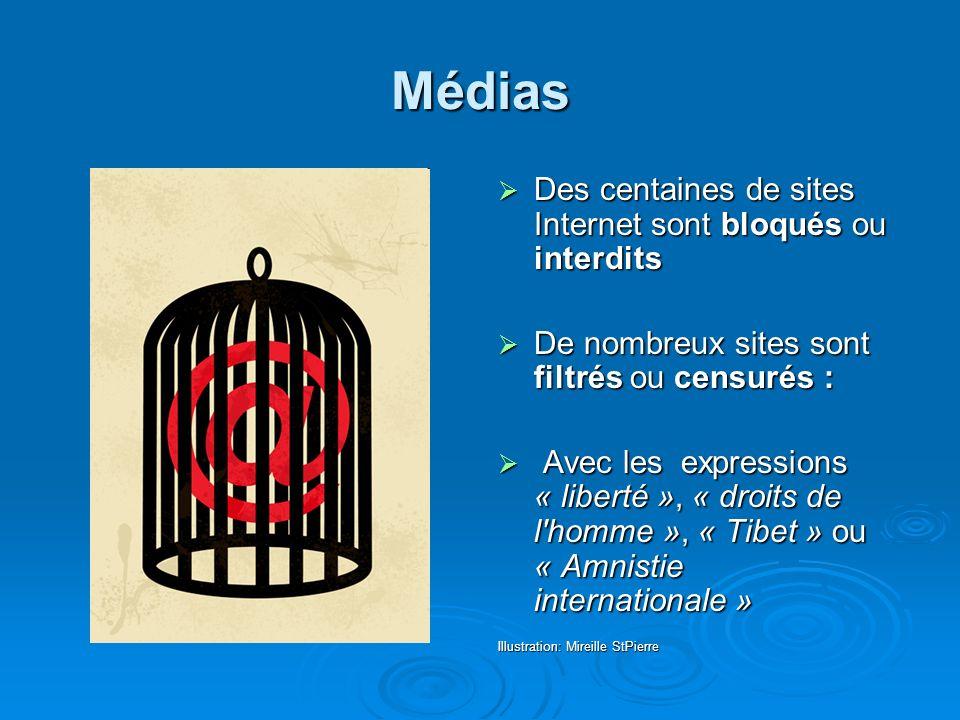 Médias Des centaines de sites Internet sont bloqués ou interdits
