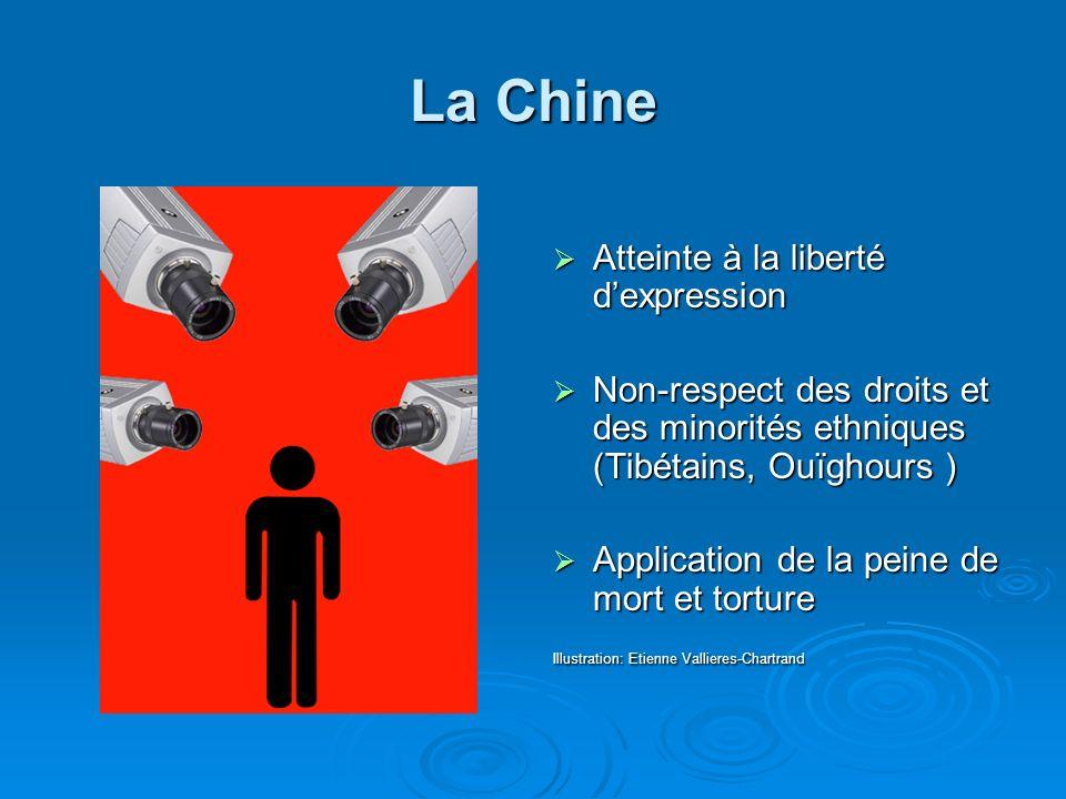 La Chine Atteinte à la liberté d'expression