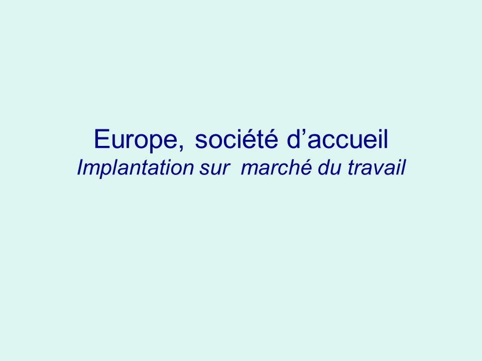 Europe, société d'accueil Implantation sur marché du travail