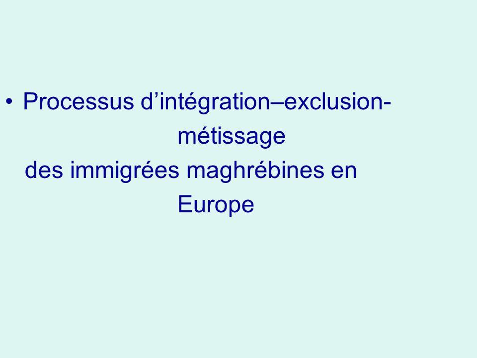 Processus d'intégration–exclusion-