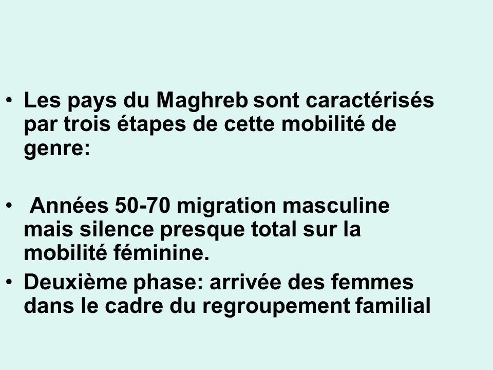Les pays du Maghreb sont caractérisés par trois étapes de cette mobilité de genre: