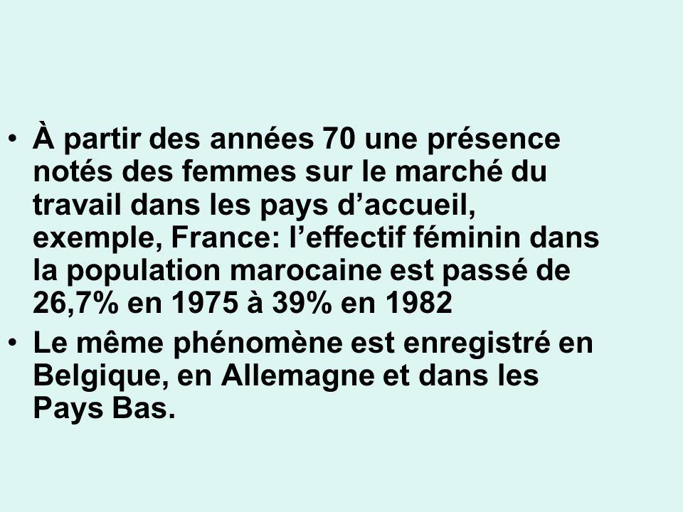À partir des années 70 une présence notés des femmes sur le marché du travail dans les pays d'accueil, exemple, France: l'effectif féminin dans la population marocaine est passé de 26,7% en 1975 à 39% en 1982