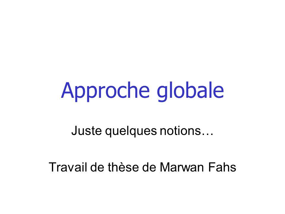 Juste quelques notions… Travail de thèse de Marwan Fahs