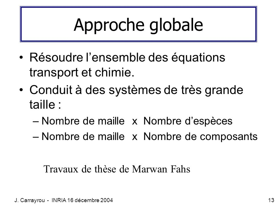 Travaux de thèse de Marwan Fahs