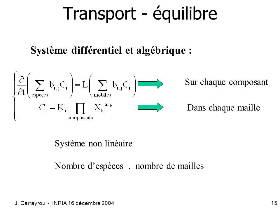 Transport - équilibre Système différentiel et algébrique :