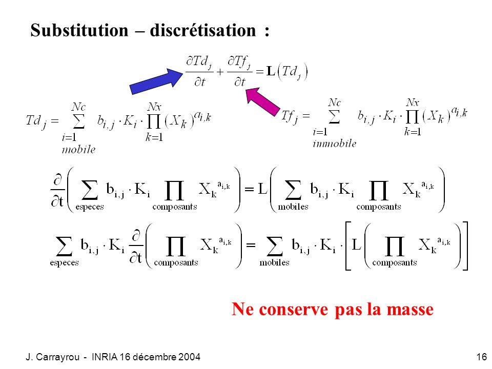 Substitution – discrétisation :