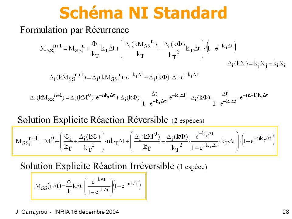 Schéma NI Standard Formulation par Récurrence