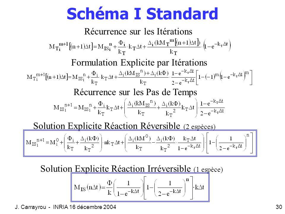 Schéma I Standard Récurrence sur les Itérations