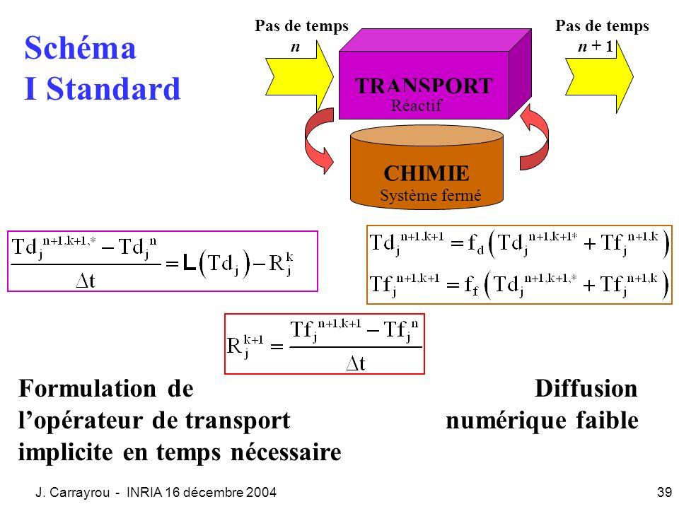 Schéma I Standard Formulation de l'opérateur de transport