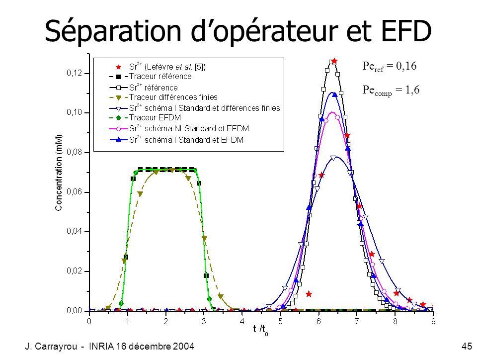 Séparation d'opérateur et EFD