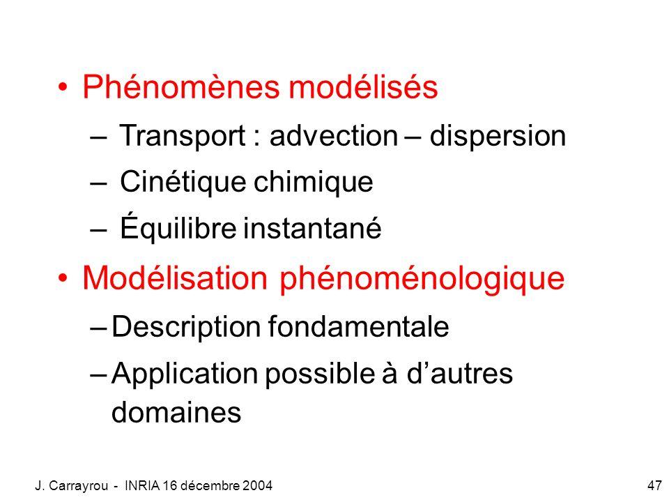 Modélisation phénoménologique