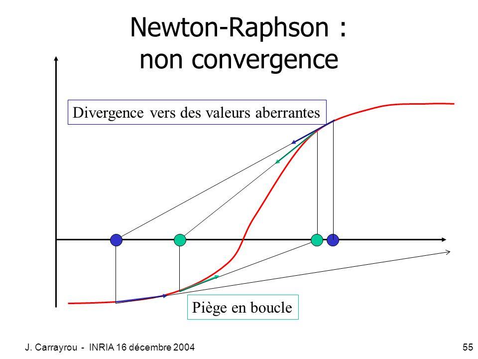 Newton-Raphson : non convergence