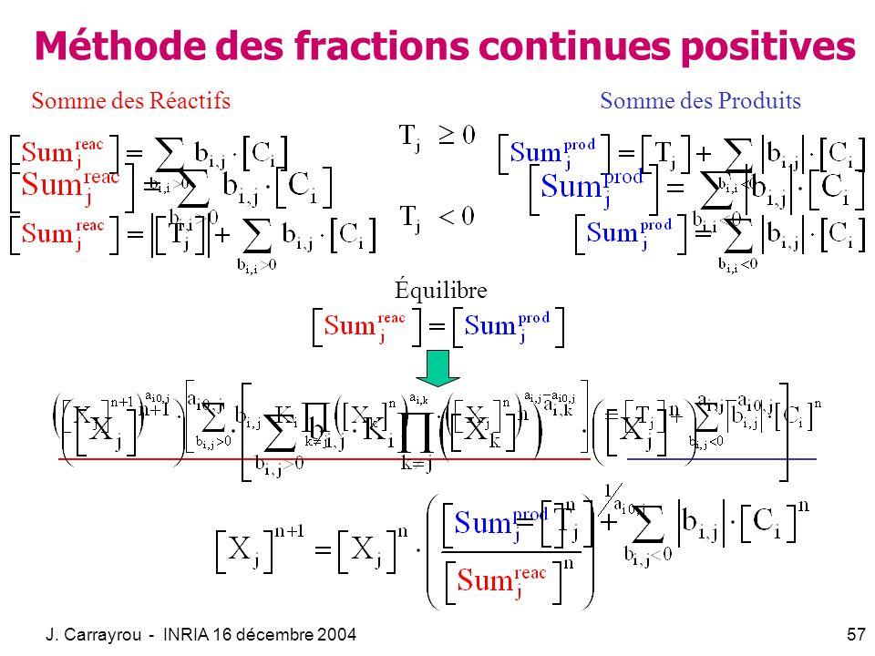 Méthode des fractions continues positives