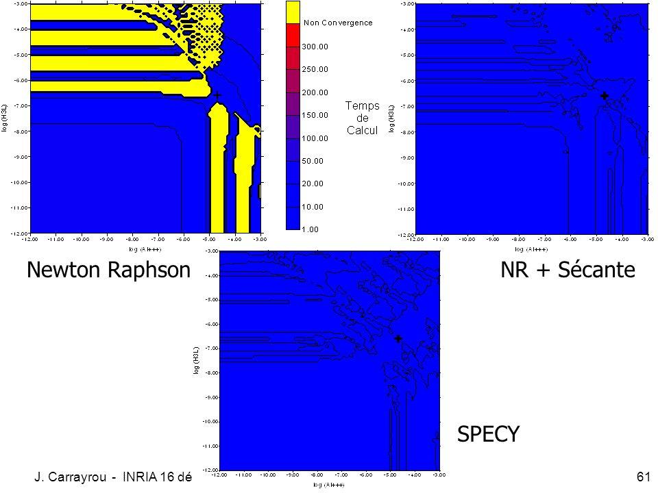 Newton Raphson NR + Sécante SPECY