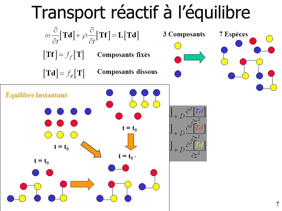 Transport réactif à l'équilibre
