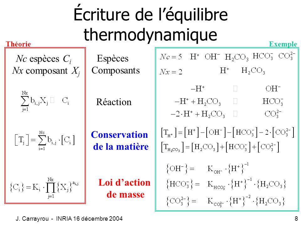 Écriture de l'équilibre thermodynamique