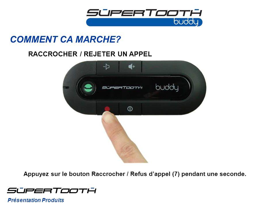 COMMENT CA MARCHE RACCROCHER / REJETER UN APPEL