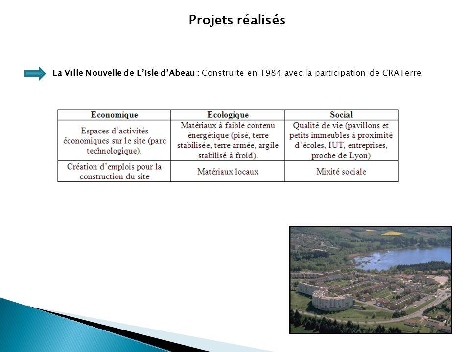 Projets réalisés La Ville Nouvelle de L'Isle d'Abeau : Construite en 1984 avec la participation de CRATerre.