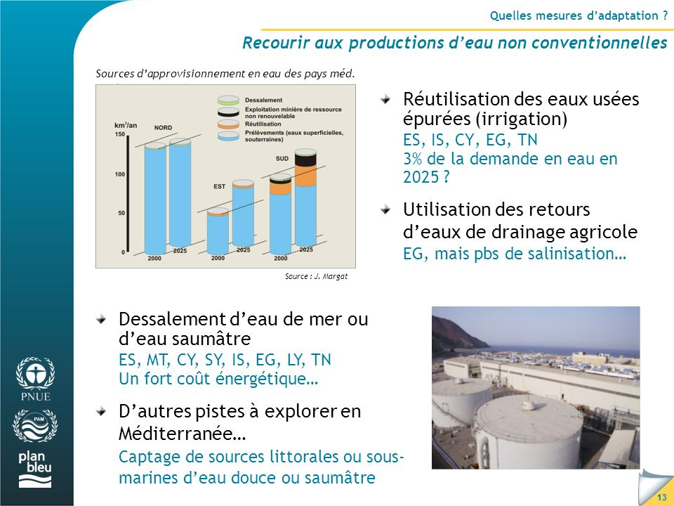 Réutilisation des eaux usées épurées (irrigation) ES, IS, CY, EG, TN