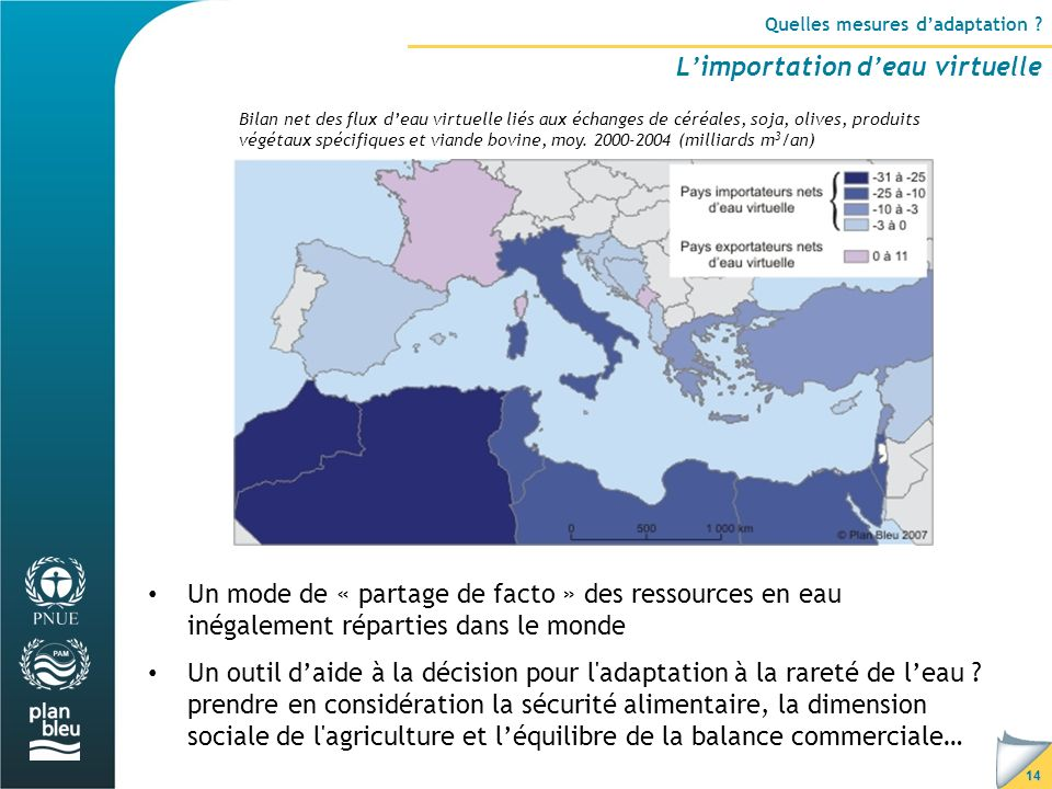 Quelles mesures d'adaptation L'importation d'eau virtuelle