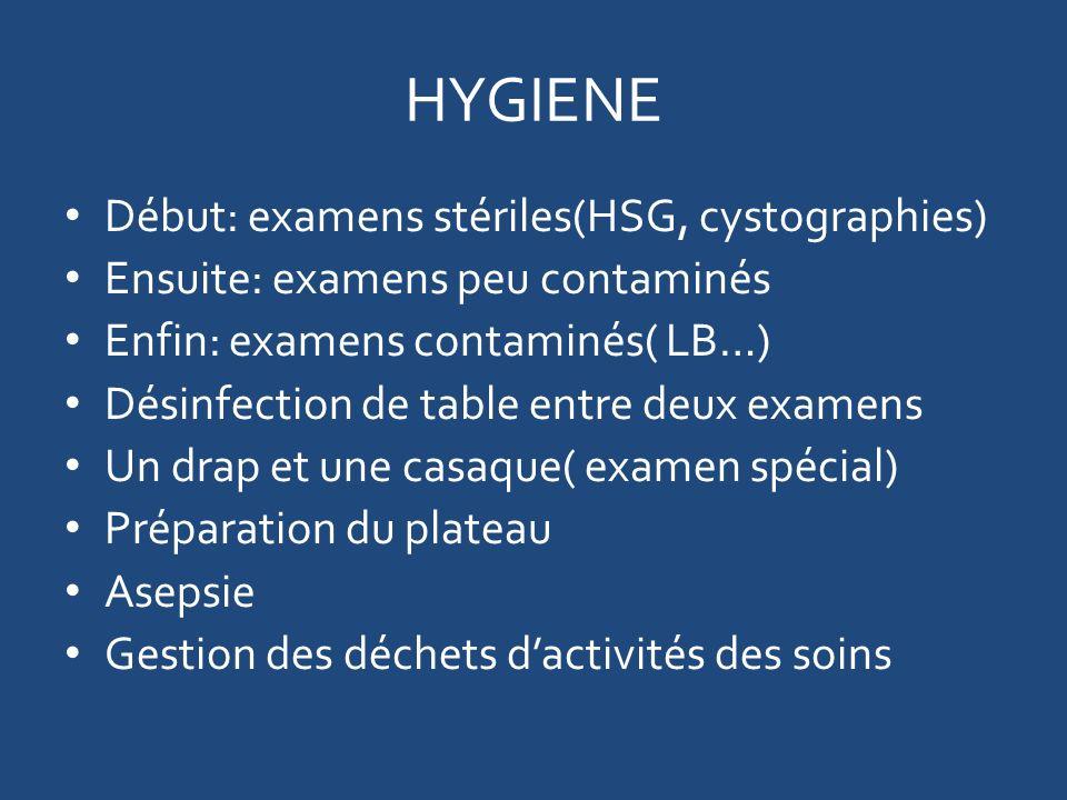 HYGIENE Début: examens stériles(HSG, cystographies)