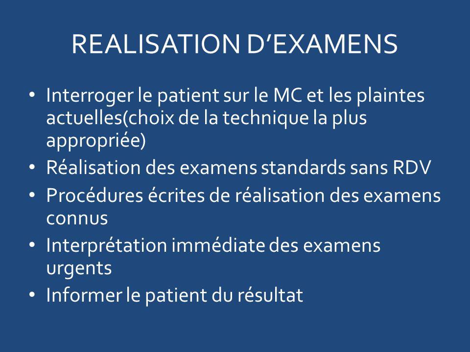 REALISATION D'EXAMENS