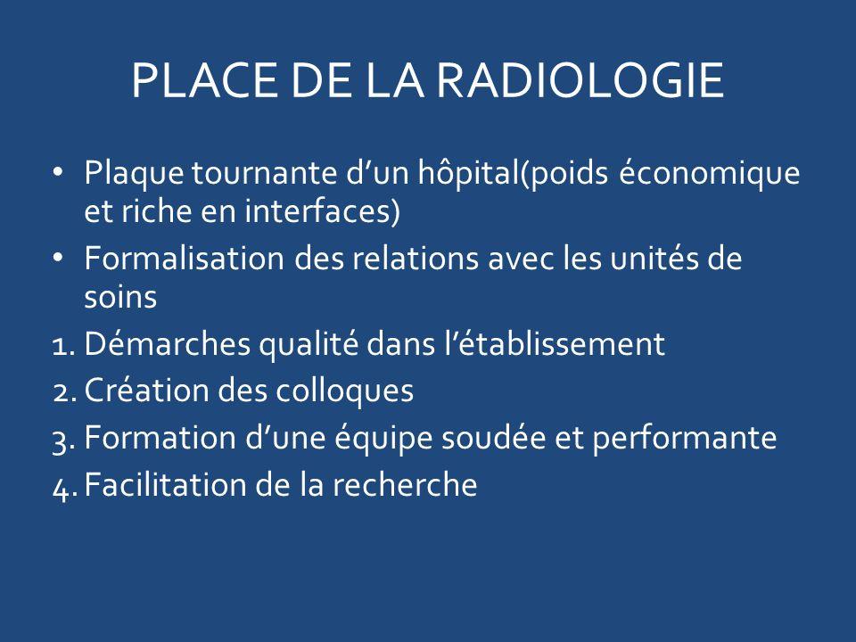 PLACE DE LA RADIOLOGIE Plaque tournante d'un hôpital(poids économique et riche en interfaces) Formalisation des relations avec les unités de soins.