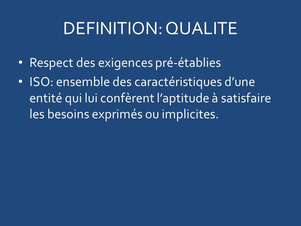 DEFINITION: QUALITE Respect des exigences pré-établies